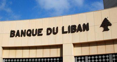"""مصرف لبنان نفى تعميم منسوب لـ""""المركزي"""" حول التدوال بالليرة حصرا داخل لبنان image"""