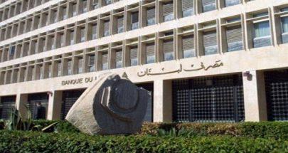 """تحرّك لـ""""التيار الحر"""" امام مصرف لبنان الخميس image"""