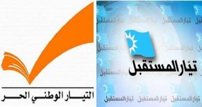محمد الحجار وحكمت ديب هذا ما حصل! image