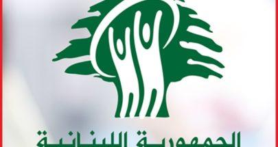 وزارة الصحة: 446 إصابة مثبتة بكورونا حتى الساعة وعدد الوفيات 11 image