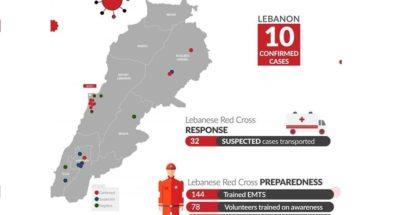 كورونا وخريطة لبنان image
