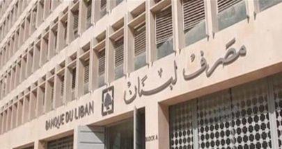 """ما تحتاجون معرفته عن تعيينات نواب حاكم مصرف لبنان.. ركِّزوا على مفوّض الحكومة لدى """"المركزي""""! image"""