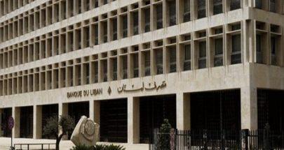 """""""وول ستريت جورنال"""": أميركا تضغط على مصرف لبنان... وتهدد بفرض عقوبات image"""