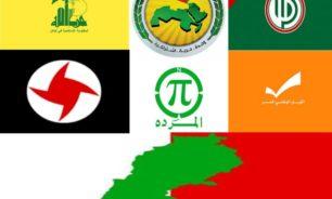 أحزاب طرابلس: انقسامات في الحراك بعد انحراف بعض أطرافه عن أهدافه المطلبية image