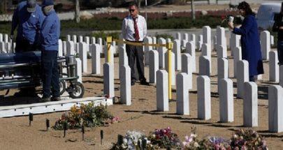 إصابات كورونا تتجاوز 11.15 مليون والوفيات 526088 على مستوى العالم image