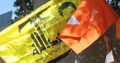 نقمة في صفوف التيار: حزب الله استهلكنا image