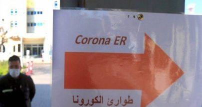 حالة كورونا جديدة في بلدة الزرارية image