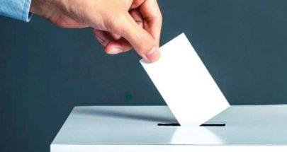 """الإنتخابات الفرعية بين الدستور و""""كورونا"""" والجهوزية السياسية image"""