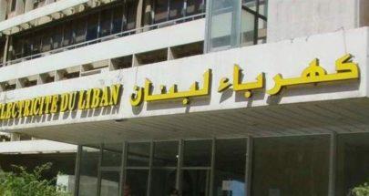 حان وقت رفع الدعم عن الأغنياء image