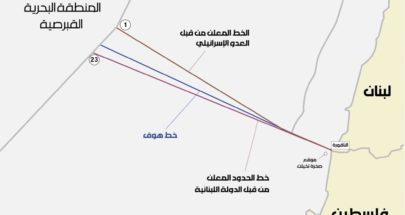 مَن فوَّض إلى القيسي التنازل عن مياه لبنانية؟ image