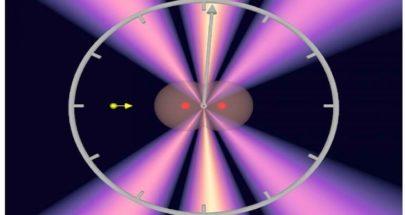بعد أحمد زويل.. علماء الفيزياء يقيسون أقصر فترة زمنية image