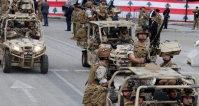 5 مخاطر إرهابيّة جديّة مُتقاطعة… خطوة أمنيّة مُتهوّرة من نتنياهو؟! image