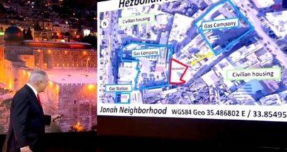 """نتنياهو و""""الجنون"""" الانتخابي: هل تشمل غاراته صواريخ حزب الله؟ image"""