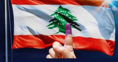 البطاقة التمويلية: ورقة الأحزاب الانتخابية image