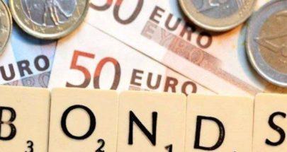 عقود الـ Cds على سندات اليوروبوندز... ارباح طائلة وشك؟! image