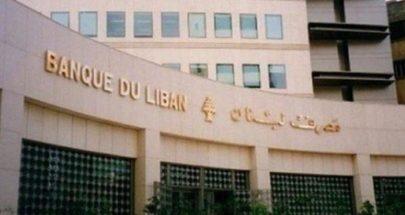 عن احتياطي مصرف لبنان... image