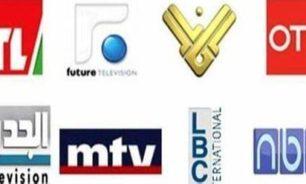 مقدمات نشرات الأخبار المسائية ليوم السبت 16/10/2021 image