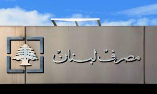مصرف لبنان: لا معدل لسعر صرف الدولار مقابل الليرة على Sayrafa اليوم image